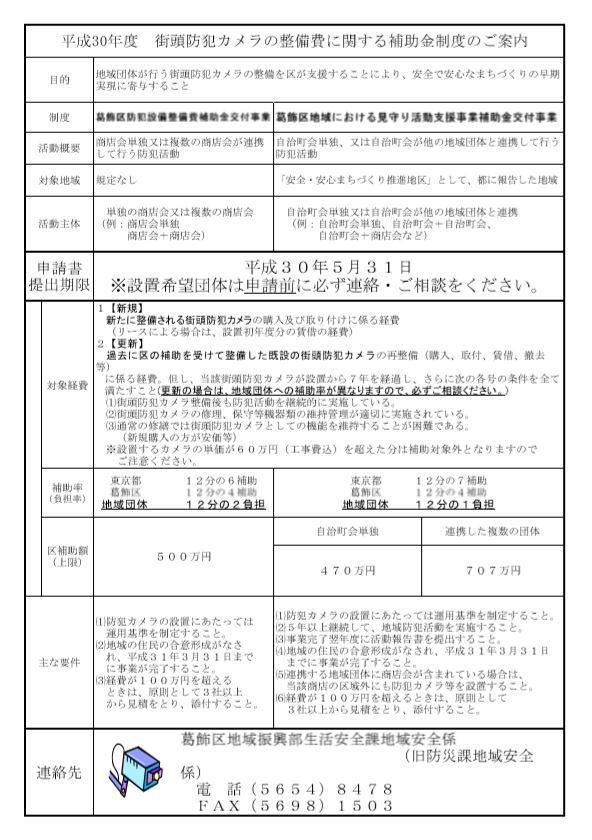 街頭防犯カメラ(駅前商店会)