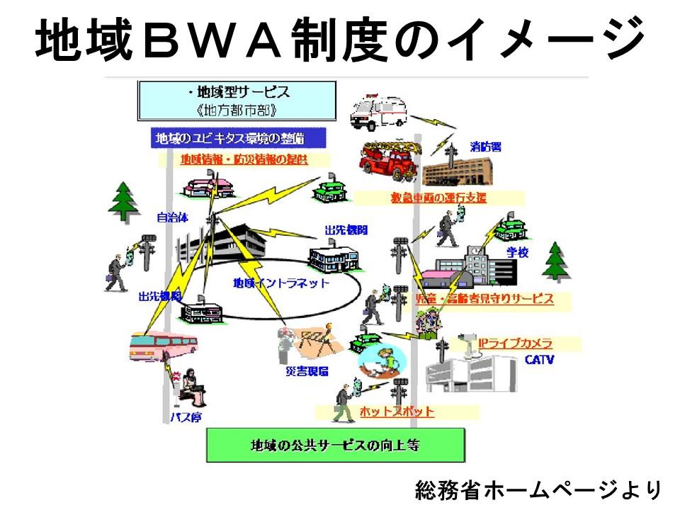 地域BWA制度のイメージ