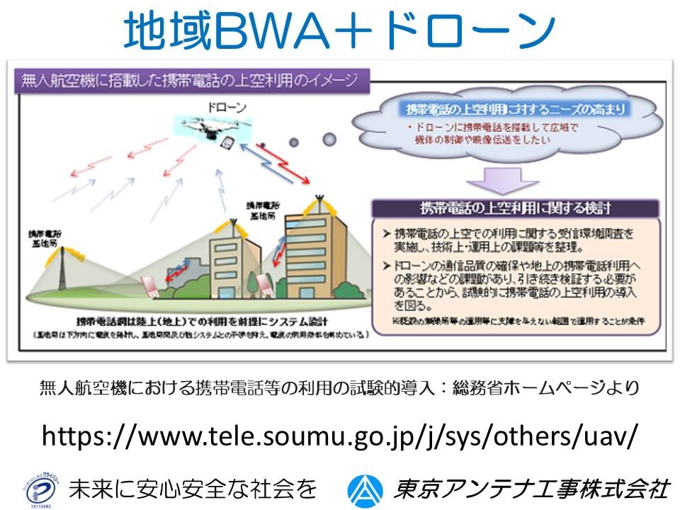 ドローンと地域BWA:東京ドローンアンテナ