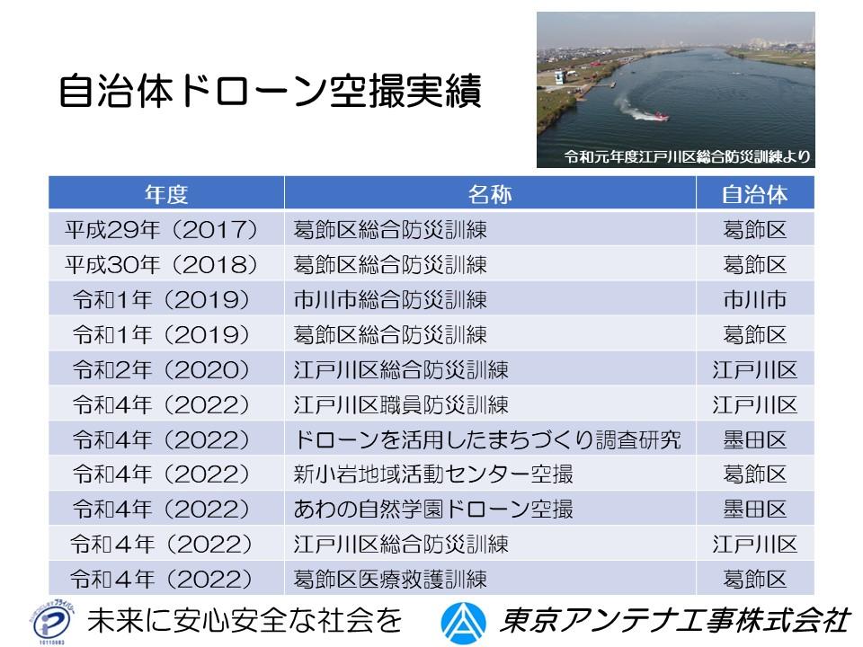 自治体ドローン空撮実績:東京ドローンアンテナ