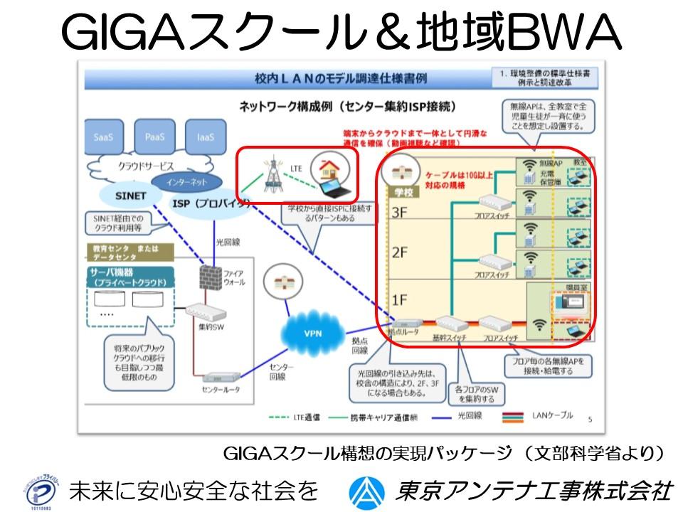GIGAスクールと地域BWA