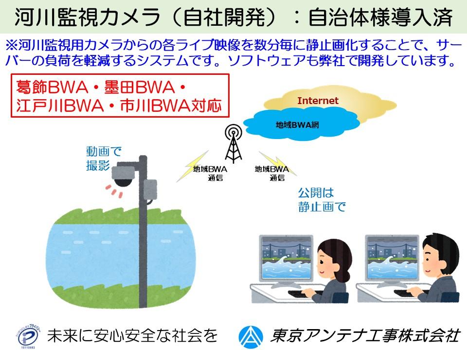 地域BWA河川監視カメラ